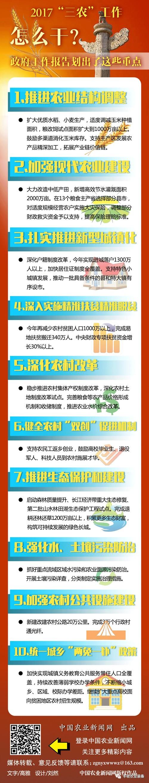 """【图解】2017""""三农""""工作怎么干?政府工作报告划出这些重点"""