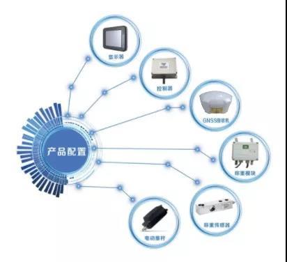 遥感科技助力精准农业 消除农业浪费!